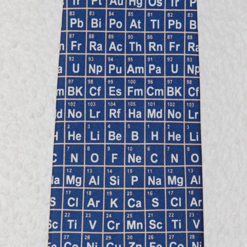 Slips det periodiske system, blå  1