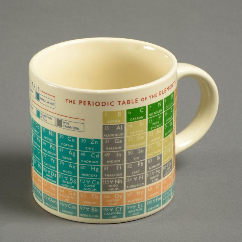 Krus med det periodiske system 2