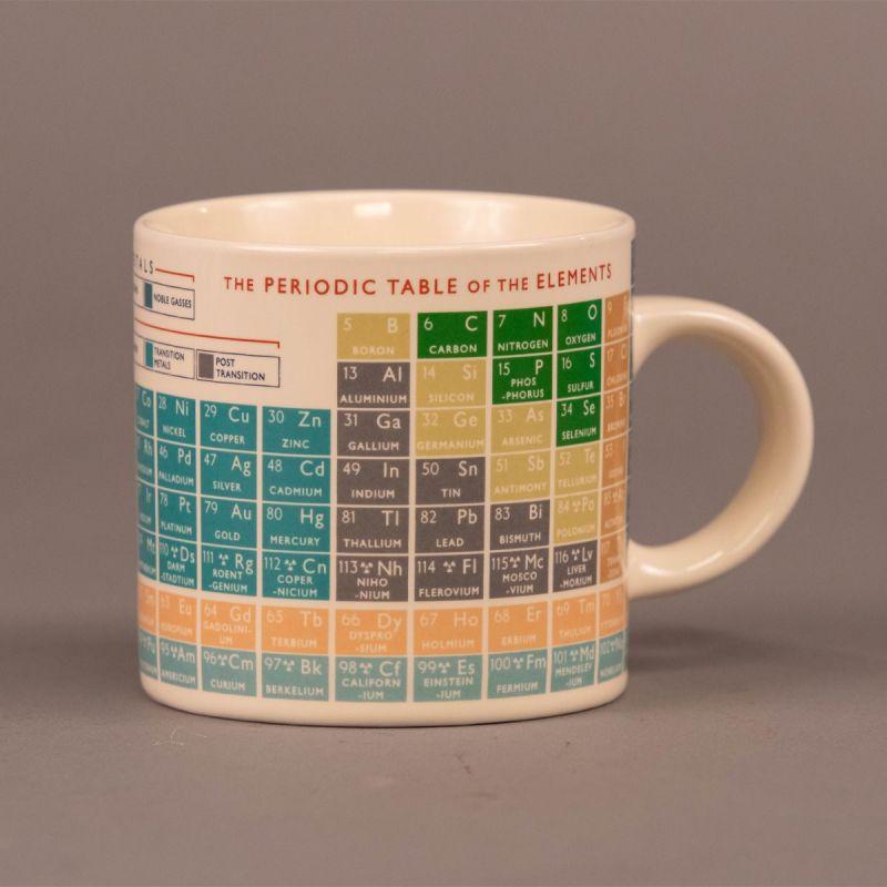 Krus med det periodiske system 1
