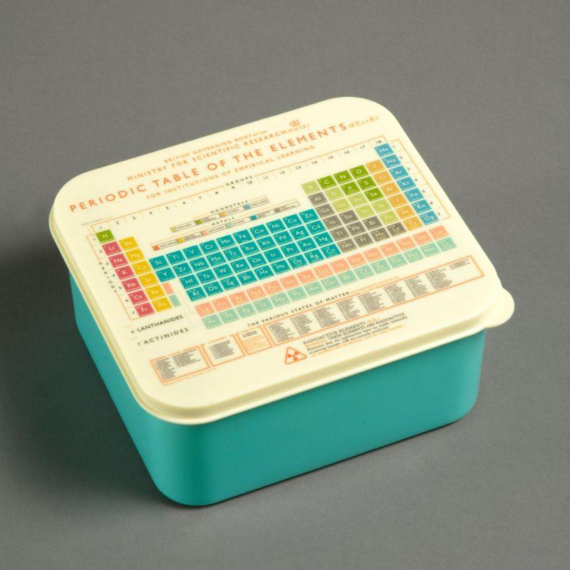 Madkasse med det periodiske system 1