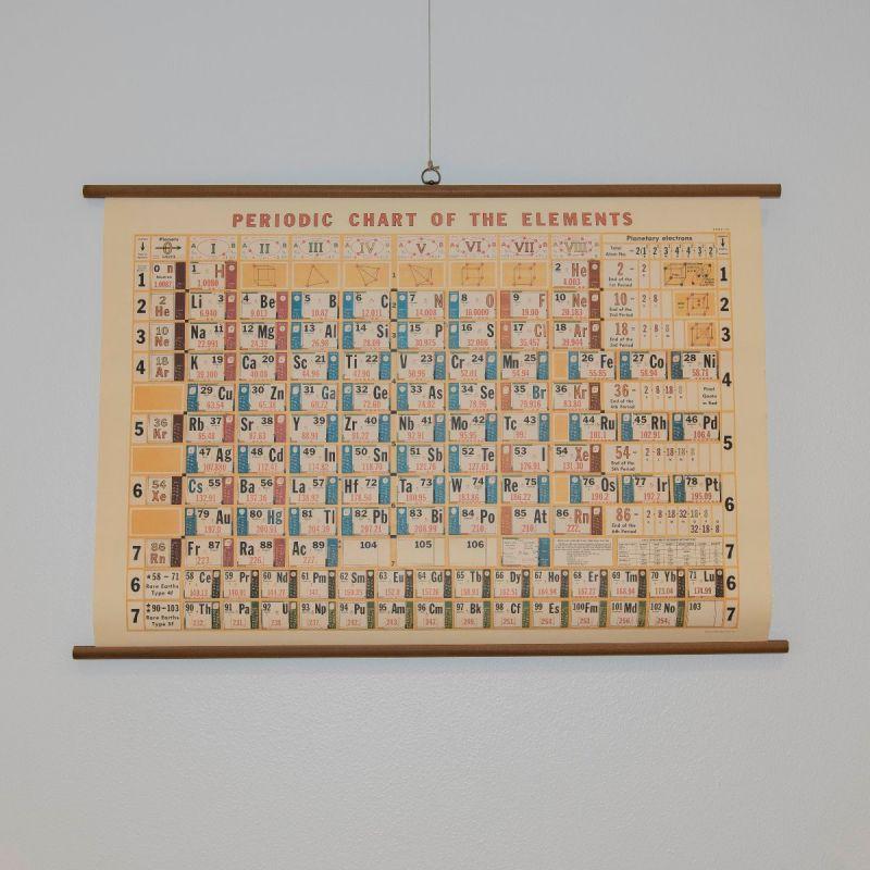 Rullekort med det periodiske system 2