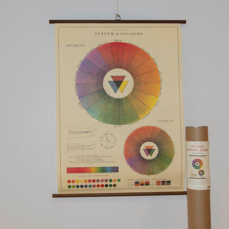 Rullekort med farvehjul  1