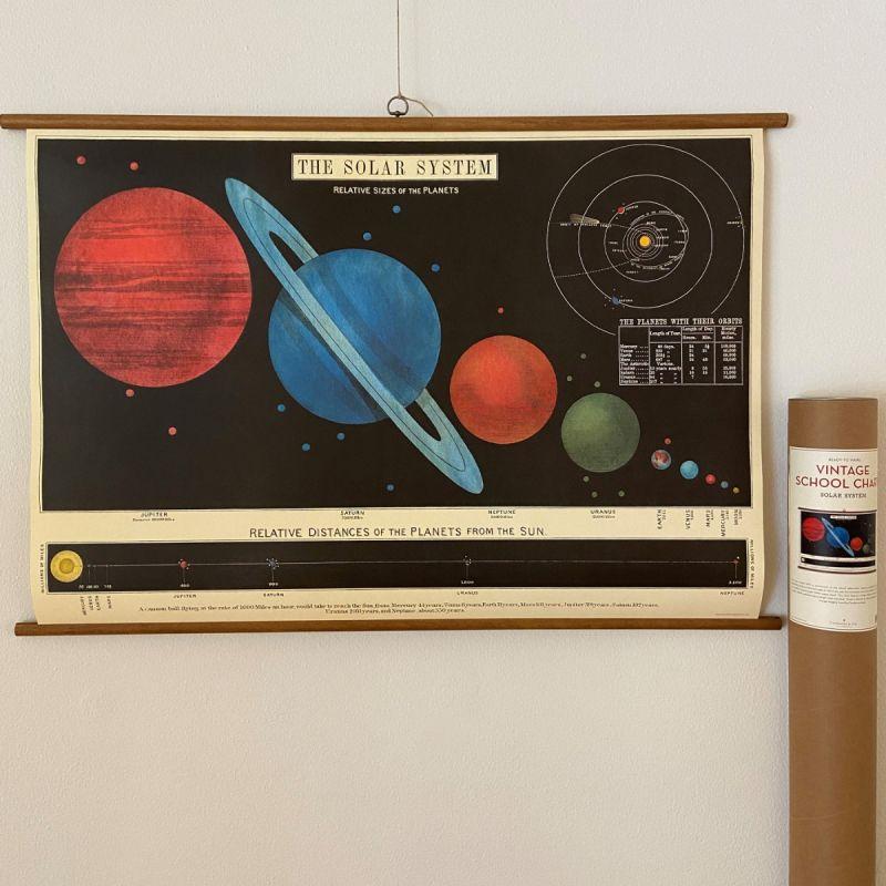 Rullekort, vintage, solsystemet 1