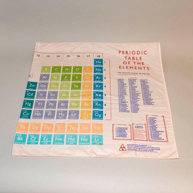 Håndklæde det periodiske system 2