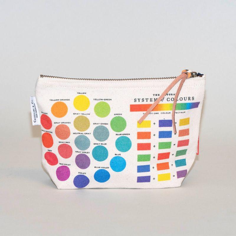Toilettaske farvehjul 1