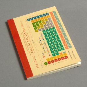 Notesbog Det periodiske System