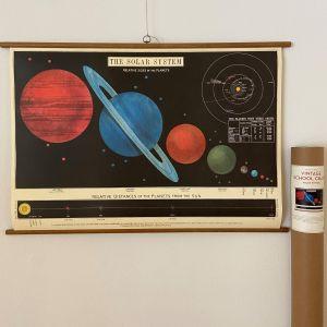 Rullekort, vintage, solsystemet