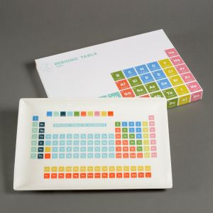Fad Det periodiske System